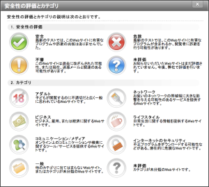 Site Safety Centerの評価内容